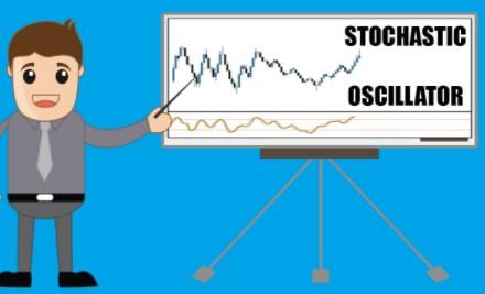 Những sai lầm cơ bản khi sử dụng Chỉ báo Stochastic Oscillator