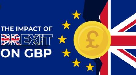 Đồng GBP chạm mức cao nhất trong một tuần