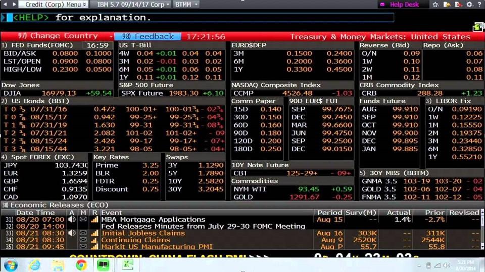 Phần mềm Bloomberg Terminal