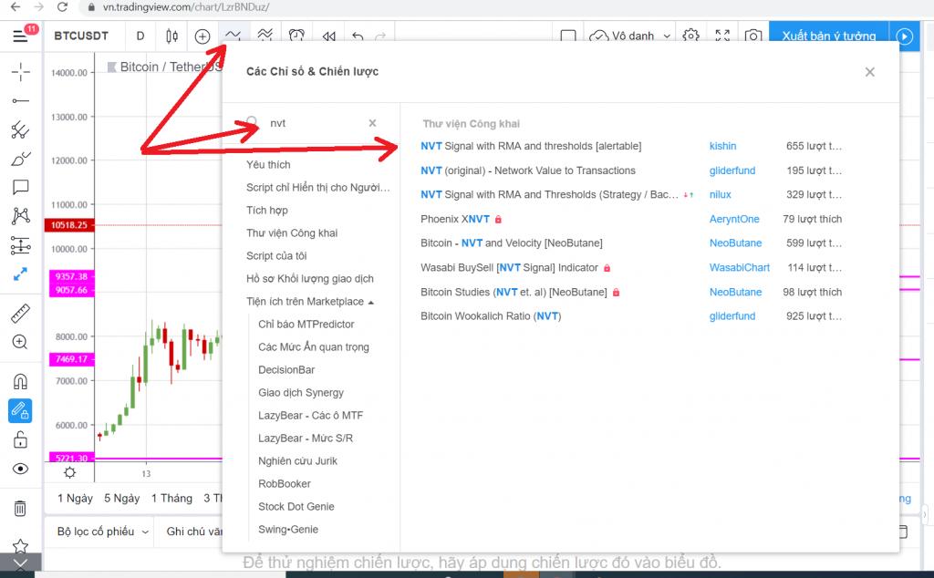 nvt-tradingview-setup