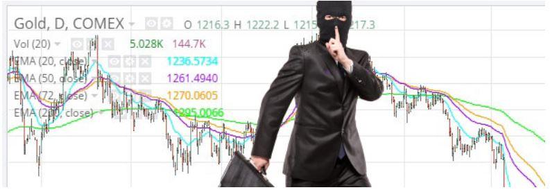 Thị trường vàng bị những ai thao túng?