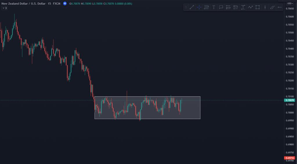 xu hướng thị trường trong forex