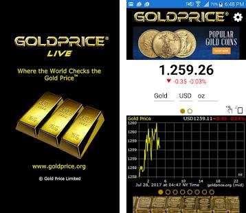 cách theo dõi giá vàng