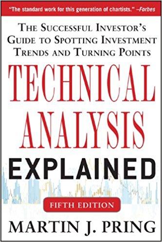 học phân tích kĩ thuật