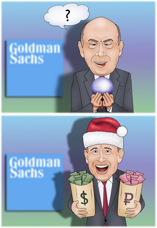 Goldman Sachs dự báo về đồng rúp của Nga năm 2016