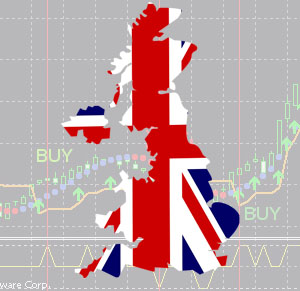 Top các sàn forex tại Anh