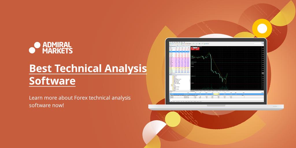 Phần mềm phân tích kỹ thuật