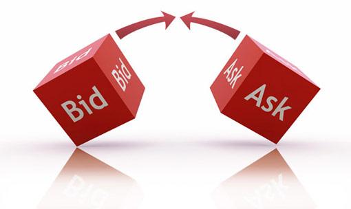 Giá Bid và Ask trong Forex