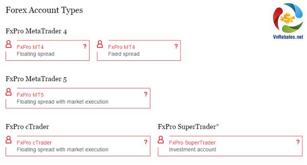 Các loại tài khoản của Fxpro