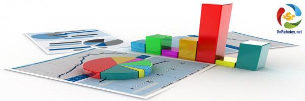 Giống như thị trường vốn, trader Forex Futures sử dụng cả phân tích kỹ thuật và phân tích cơ bản