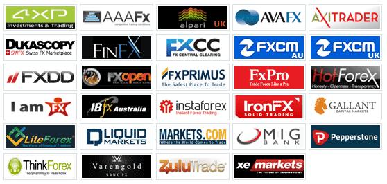 công ty forex