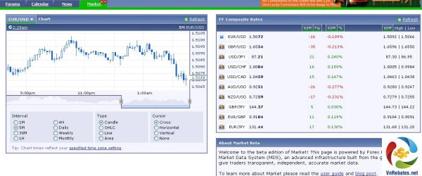 Diễn đàn Forex Factory cung cấp cho các trader sự hỗ trợ chuyên nghiệp để hoạt động giao dịch forex thuận lợi hơn