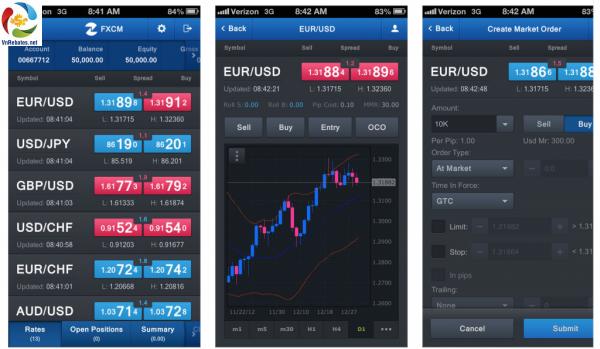 FXCM cập nhật ứng dụng Trading Station cho Android và iOS lần đầu tiên kể từ tháng 1/2015