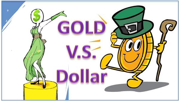 Ghi nhớ giá vàng phụ thuộc vào giá đô-la sẽ giúp trader