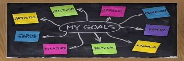 Lập kế hoạch cho mục tiêu của bạn