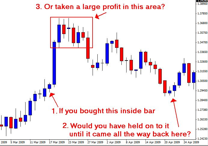 Price-action2