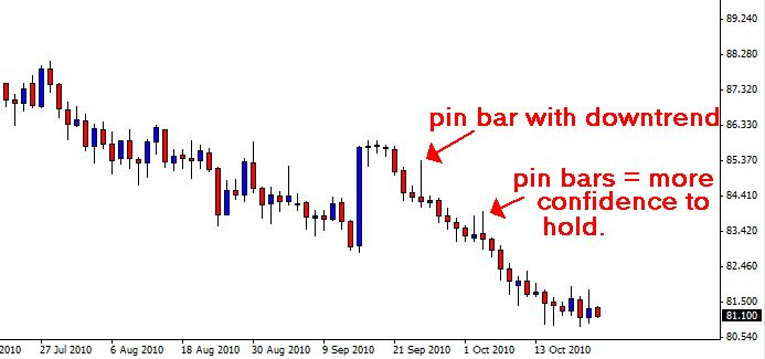 Price-action9