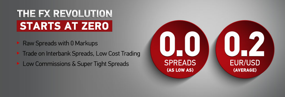 HotForex Zero Spread account