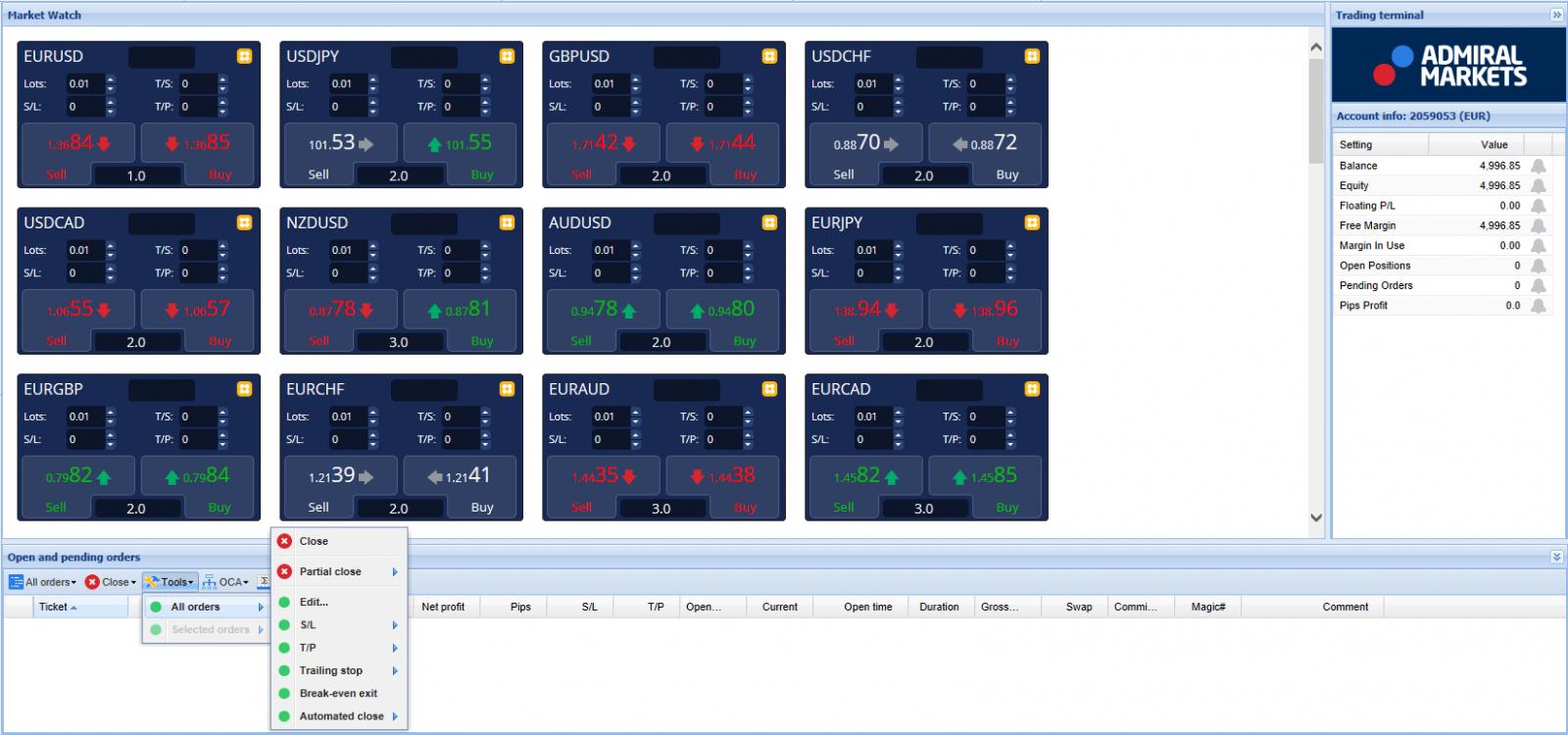 Phần mềm Forex