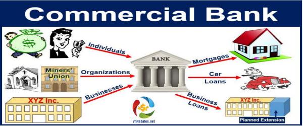 Ngân hàng thương mại cũng cho các cá nhân và tổ chức vay để mua hàng hóa hoặc để mở rộng hoạt động kinh doanh