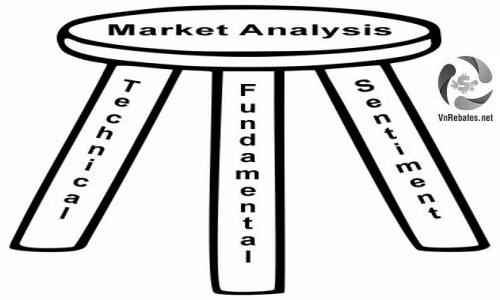 Trở thành nhà phân tích thị trường để kiếm tiền với forex