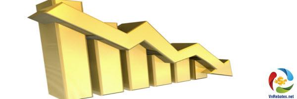Bên cạnh ưu điểm, vàng cũng có những nhược điểm khiến bạn phải suy nghĩ xem có nên đầu tư vàng không