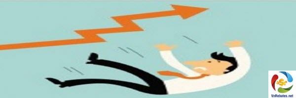 Lý do phổ biến khiến các trader thất bại là mọi người không đánh giá đúng rủi ro của việc chơi forex
