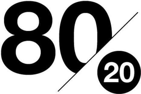 Quy luật 80/20