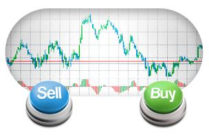 Giá bid / ask của các sàn STP